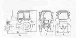 osnovne karakteristike 1221 belarus